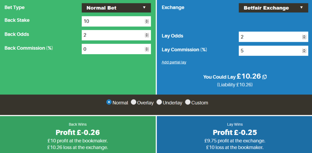 Profit Squad matched betting calculator